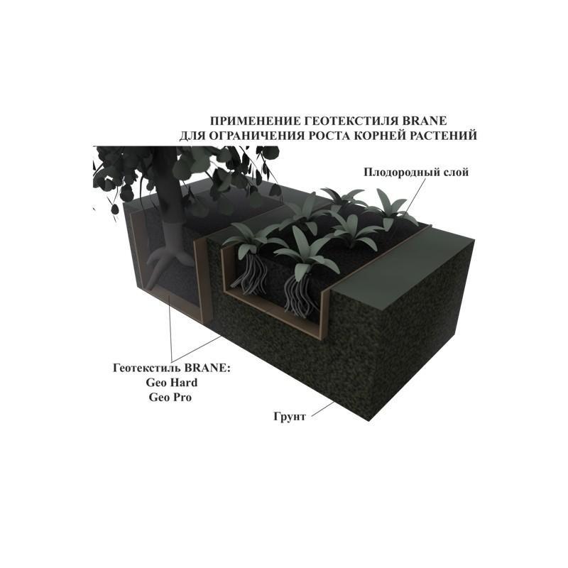 геотекстиль в леруа мерлен 10 фото обзор каталога и цен